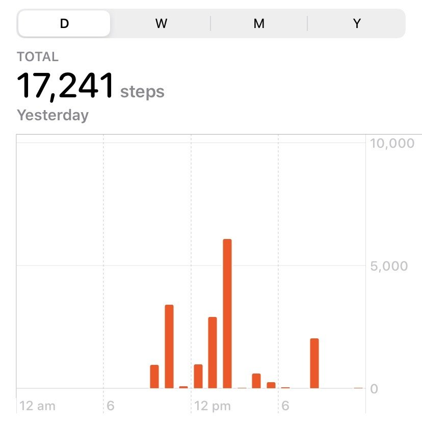 step count